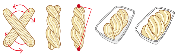 パンの作り方